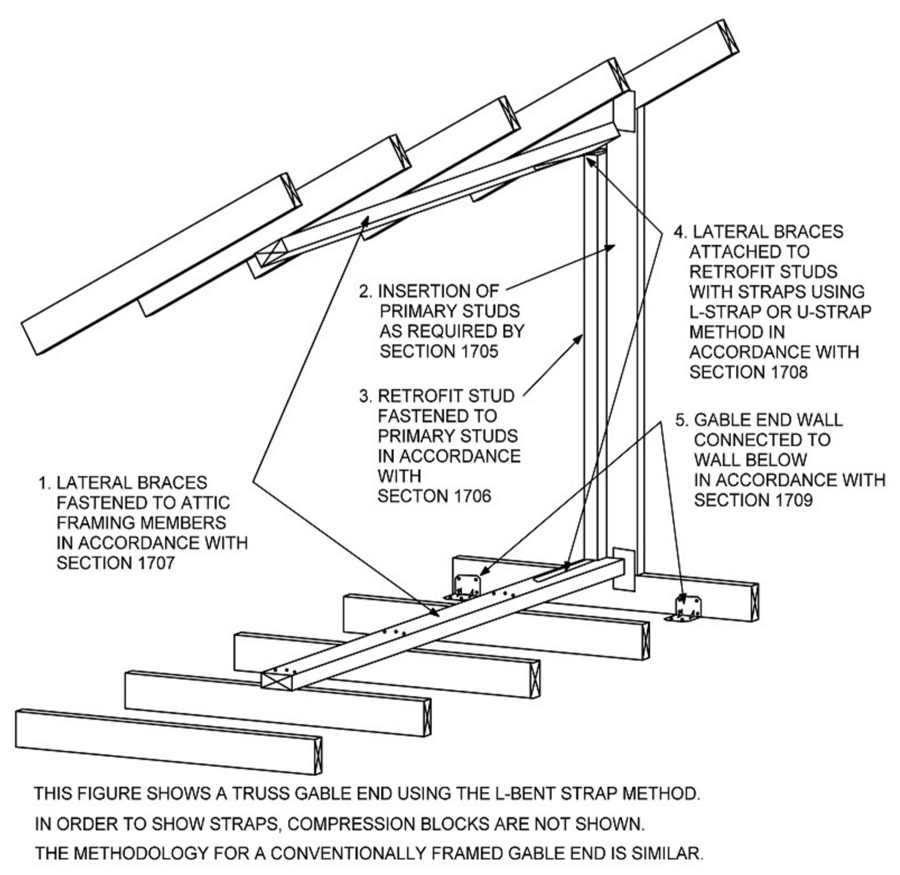 quiz help wind mitigation methods ez ce